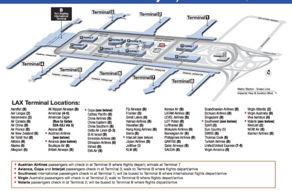 LAX Airline Terminal Map